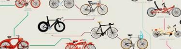 portada bicicleta diseño